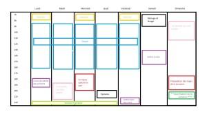 Exemple bref d'une planification hebdomadaire d'un personne au travail de 8 à 4